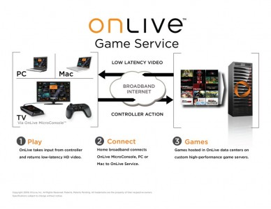 onlive_game_service